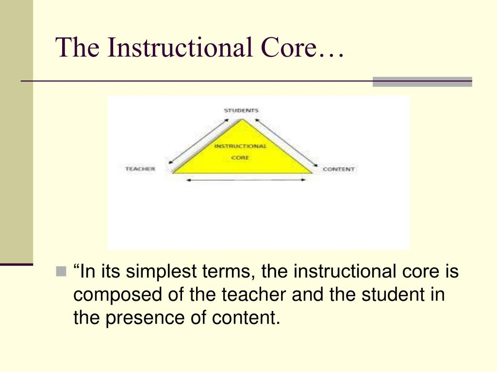 The Instructional Core…