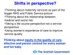 shifts in perspective
