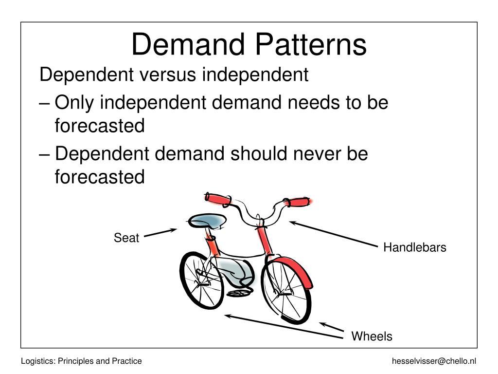 Dependent versus independent