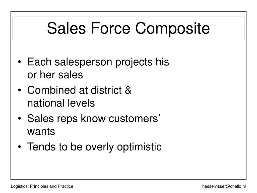 Sales Force Composite