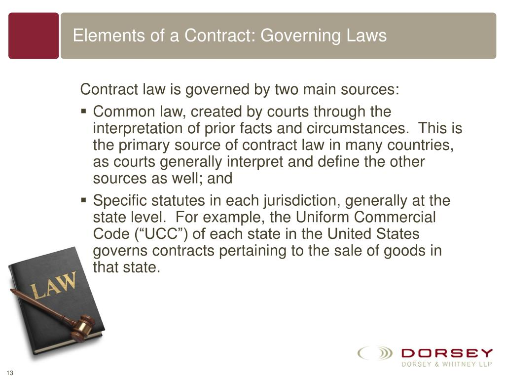 basic fundamentals of contract law Contract law all businesses inherently deal with contracts,  it is crucial that small business owners have at least a basic understanding of contract law.