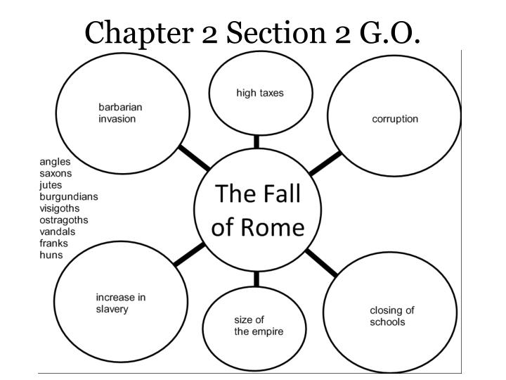 Chapter 2 Section 2 G.O.