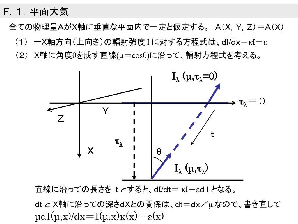 F.1.平面大気