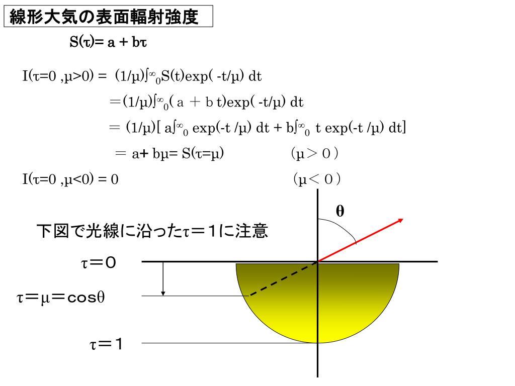 線形大気の表面輻射強度