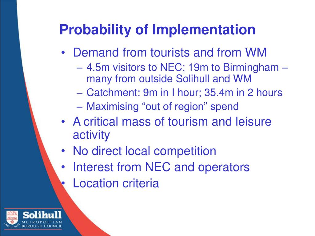Probability of Implementation