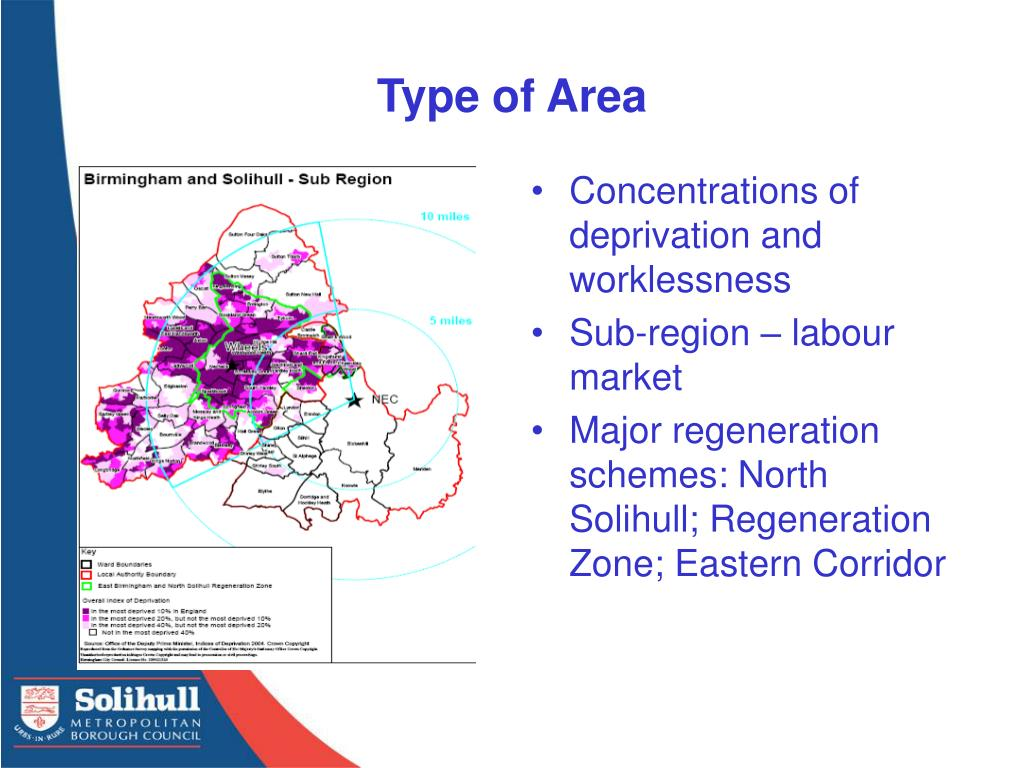 Type of Area