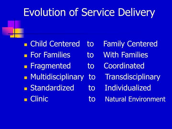 Evolution of Service Delivery