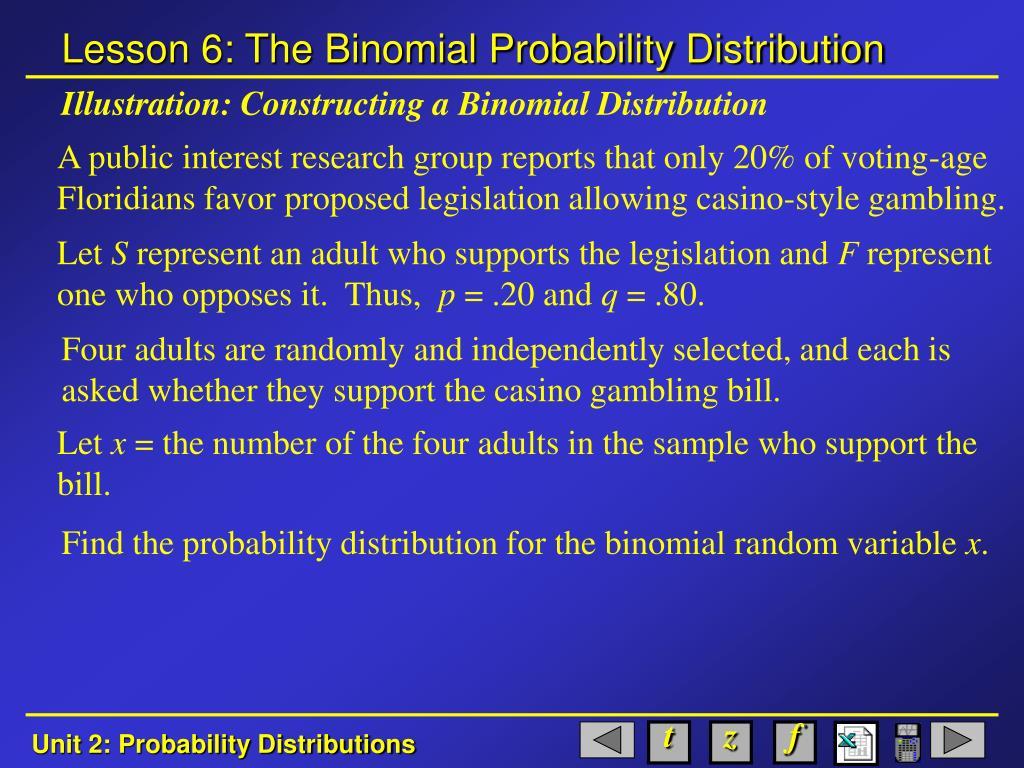 Illustration: Constructing a Binomial Distribution