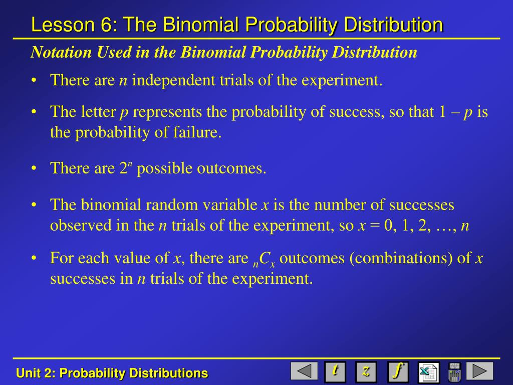 Notation Used in the Binomial Probability Distribution