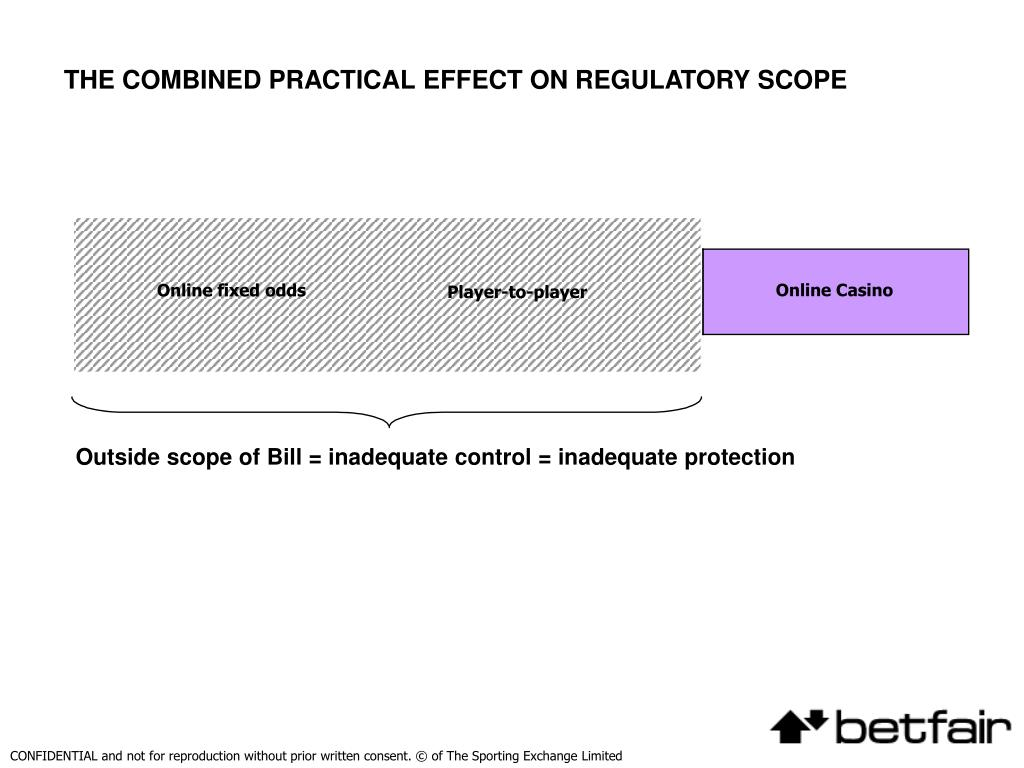 THE COMBINED PRACTICAL EFFECT ON REGULATORY SCOPE