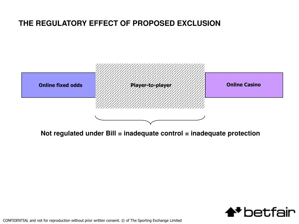 THE REGULATORY EFFECT OF PROPOSED EXCLUSION