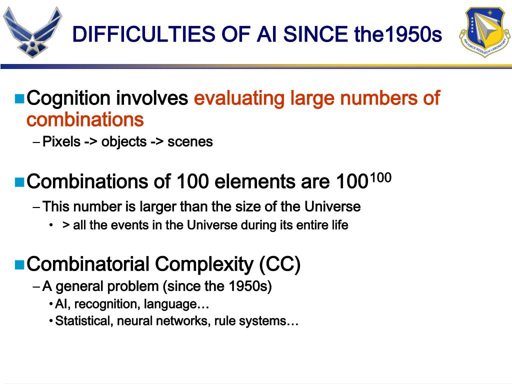 DIFFICULTIES OF AI SINCE the1950s