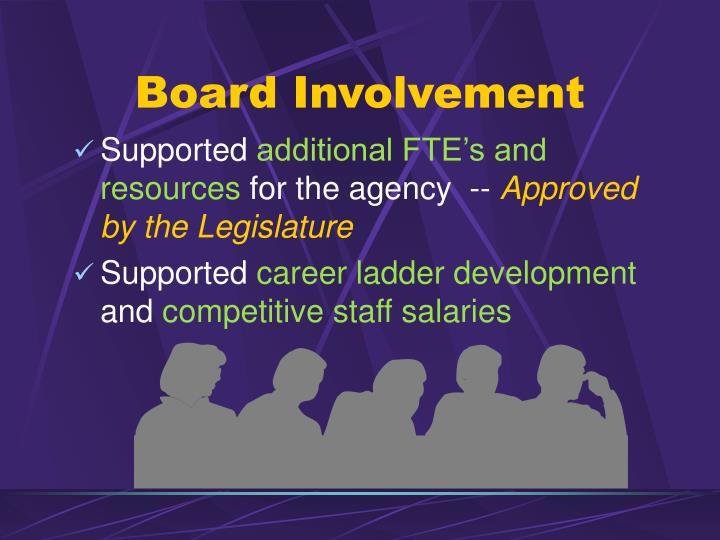 Board Involvement
