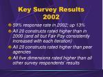 key survey results 2002