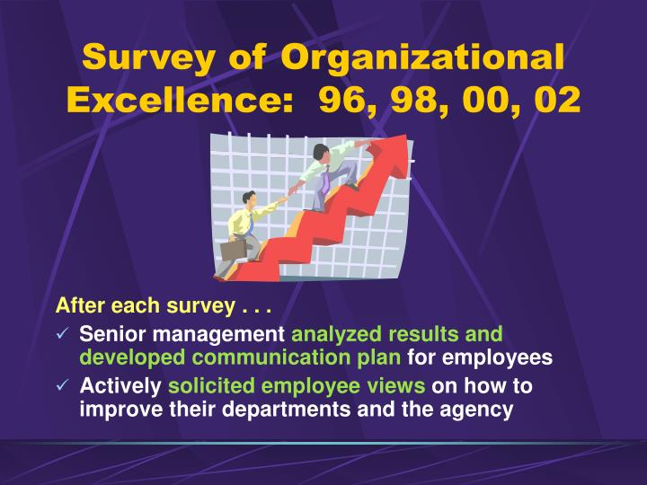 Survey of Organizational Excellence:  96, 98, 00, 02