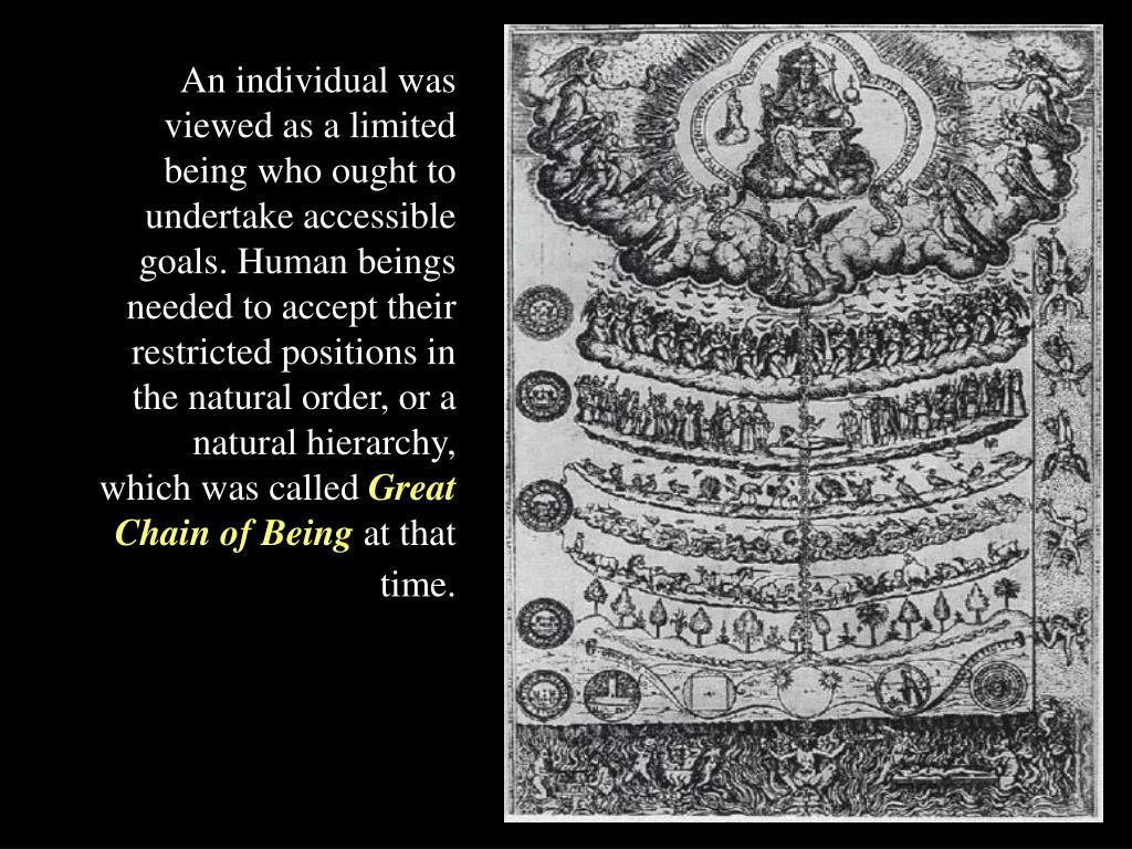 An individual was viewed as a limited being who ought to undertake accessible goals. Human beings needed to accept their restricted positions in the natural order, or a natural hierarchy, which was called