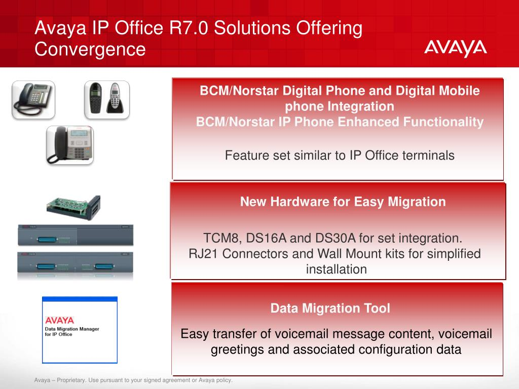 Avaya IP Office R7.0 Solutions Offering
