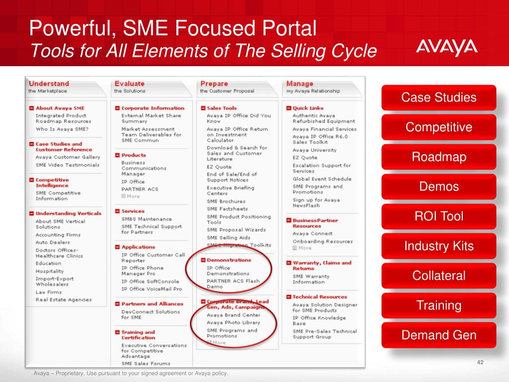 Powerful, SME Focused Portal