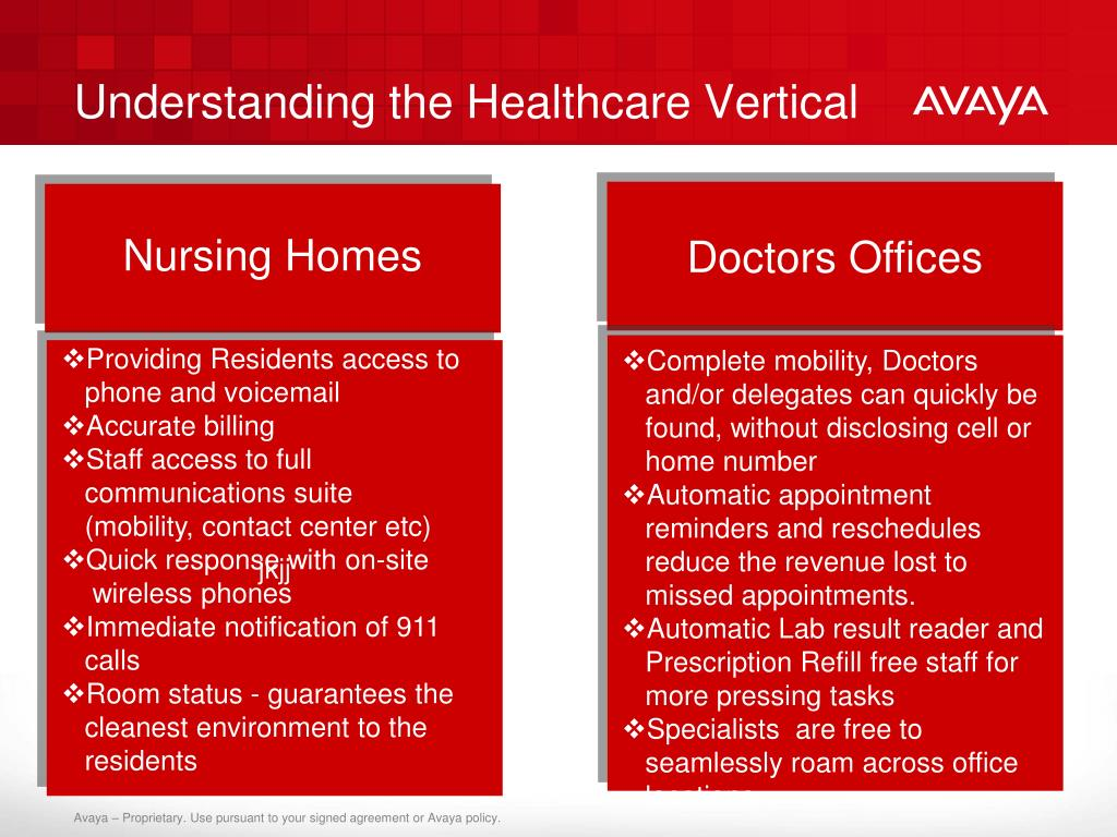 Understanding the Healthcare Vertical