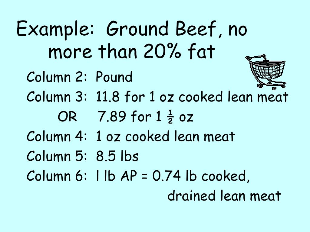 Example:  Ground Beef, no more than 20% fat