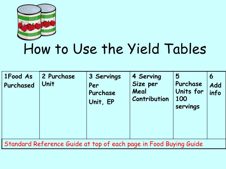 How to use the yield tables