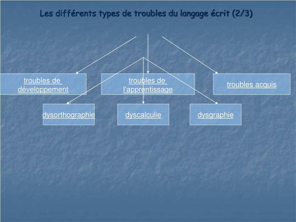 Les différents types de troubles du langage écrit (2/3)