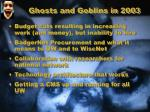 ghosts and goblins in 2003
