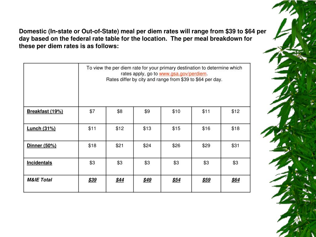 Domestic (In-state or Out-of-State) meal per diem rates will range from $39 to $64 per day based on the federal rate table for the location.  The per meal breakdown for these per diem rates is as follows: