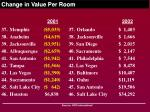 change in value per room5