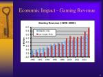 economic impact gaming revenue