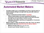 automated market makers