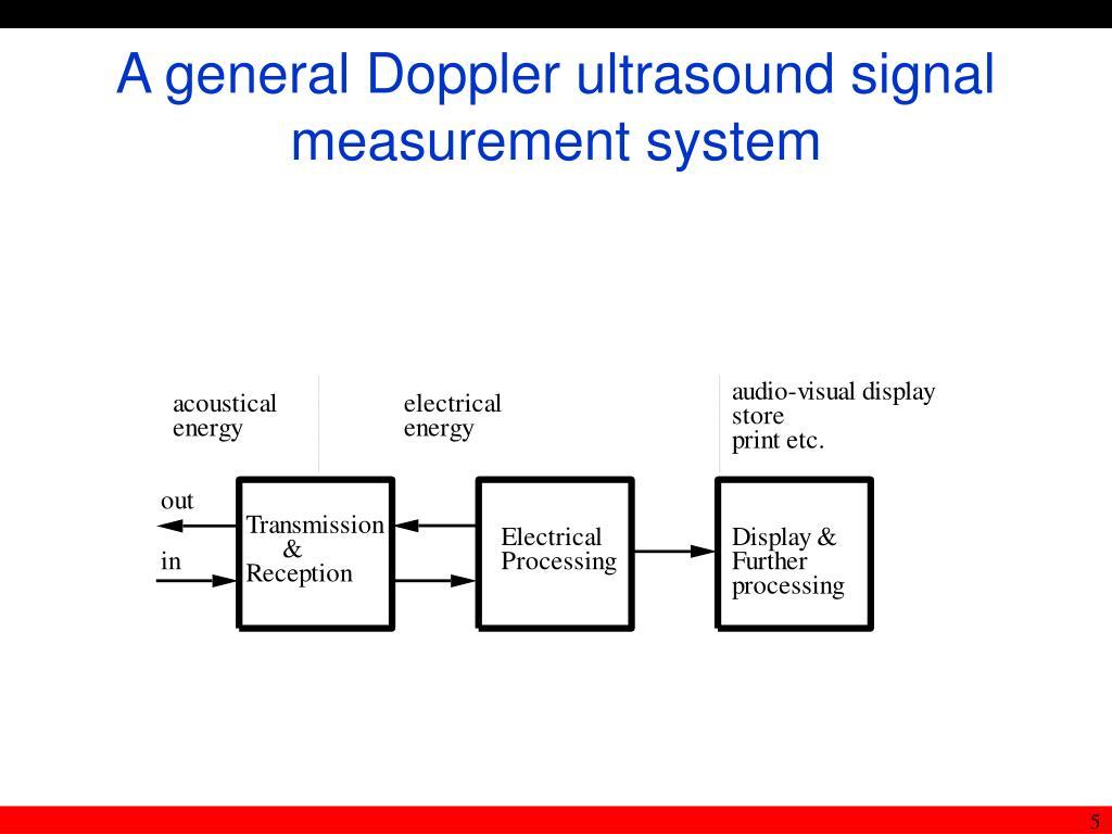 A general Doppler ultrasound signal measurement system
