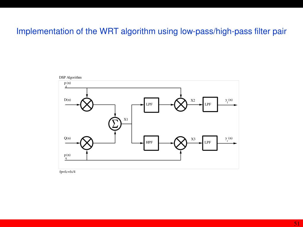 Implementation of the WRT algorithm using low-pass/high-pass filter pair