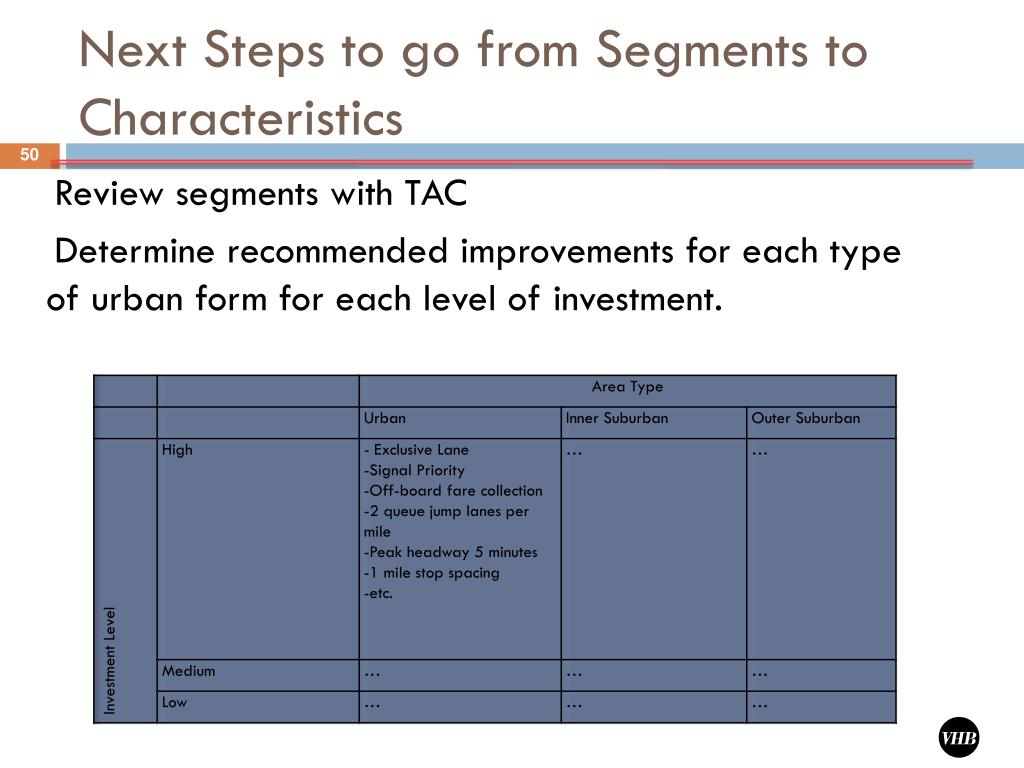 Next Steps to go from Segments to Characteristics