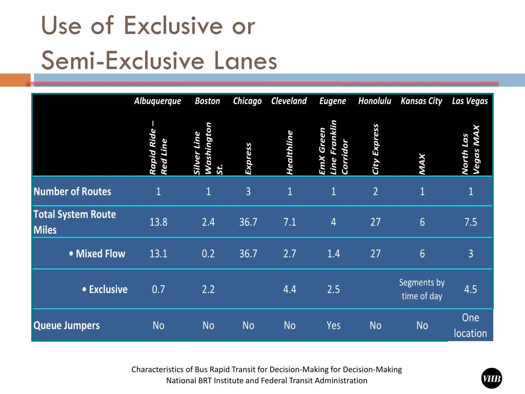 Use of Exclusive or