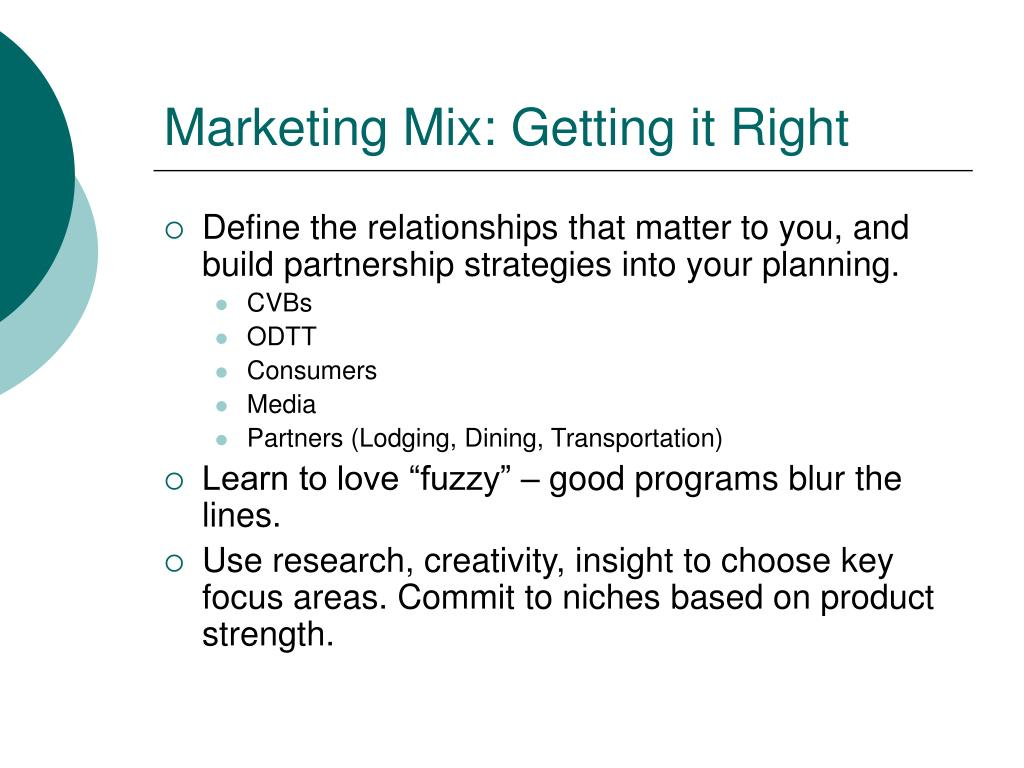 Marketing Mix: Getting it Right