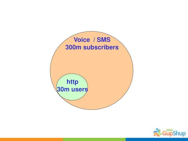 Voice  / SMS