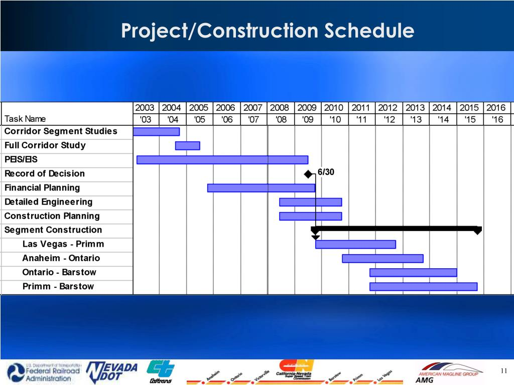 Project/Construction Schedule