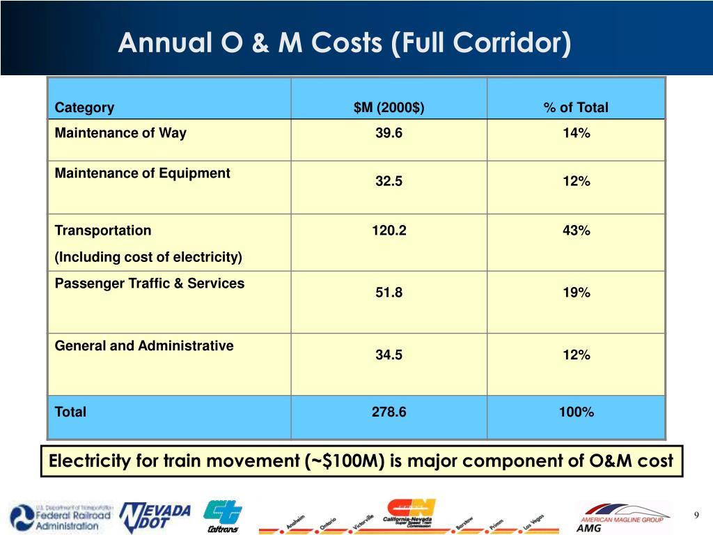 Annual O & M Costs (Full Corridor)