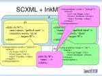 scxml inkml vxml