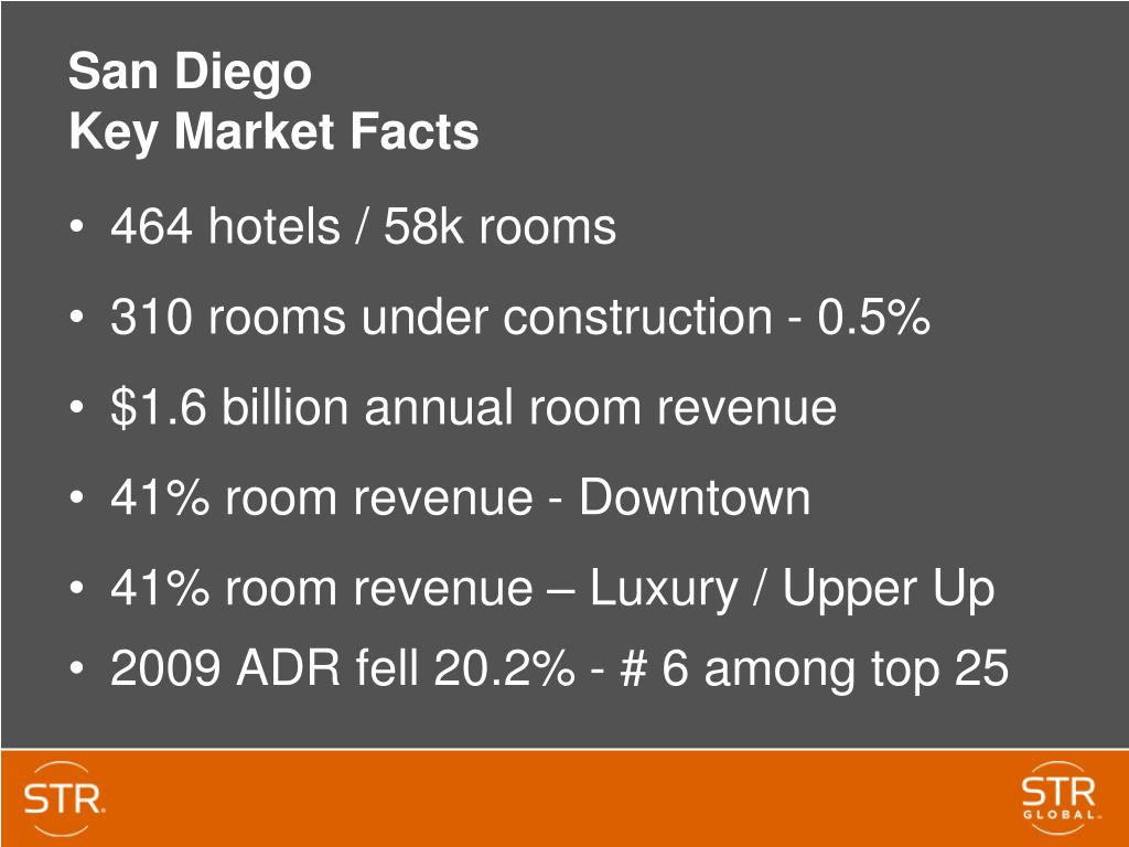 464 hotels / 58k rooms