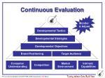continuous evaluation