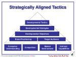 strategically aligned tactics