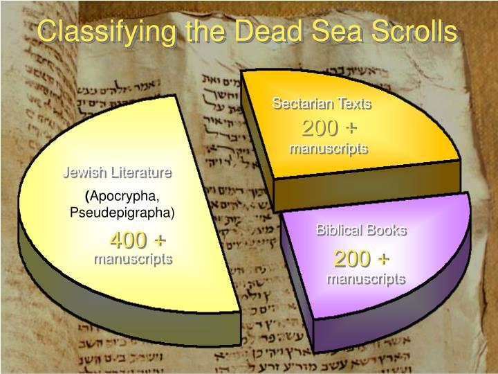 Classifying the Dead Sea Scrolls