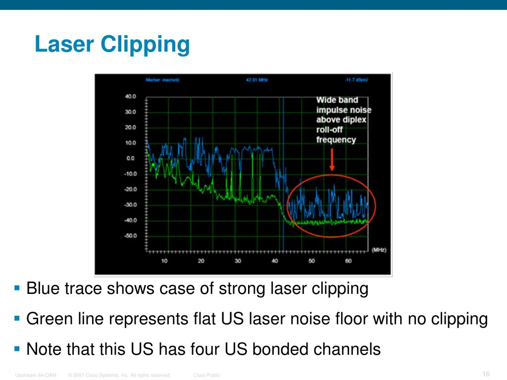 Laser Clipping