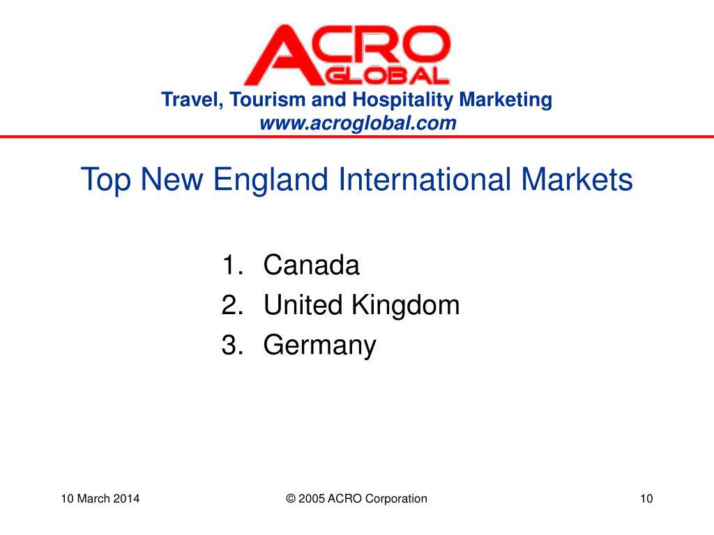 Top New England International Markets