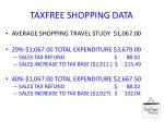 taxfree shopping data