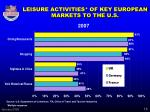 leisure activities of key european markets to the u s