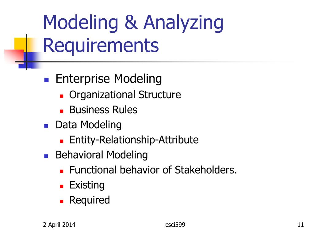 business rules and data models