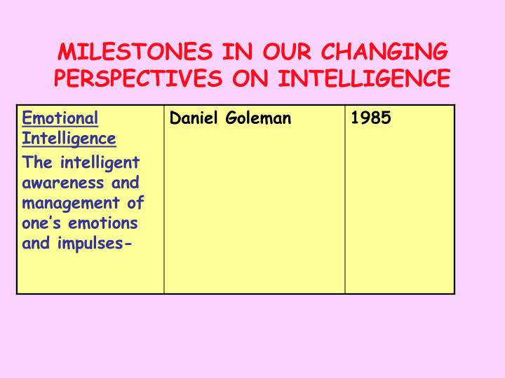 MILESTONES IN OUR CHANGING PERSPECTIVES ON INTELLIGENCE